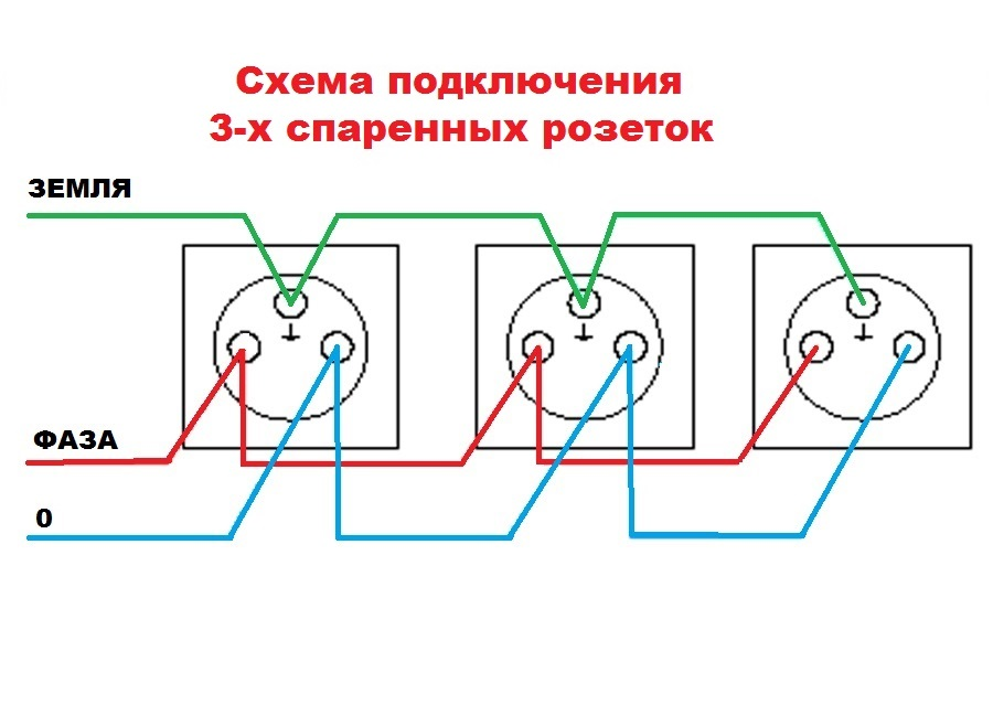 Схема подключения подрозетника