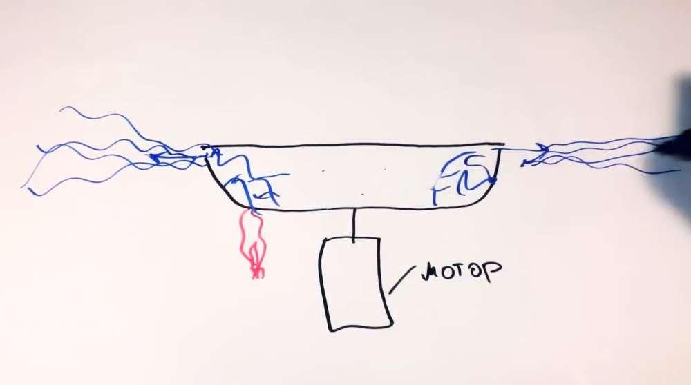 Общий принцип действия центрифуги аппарата